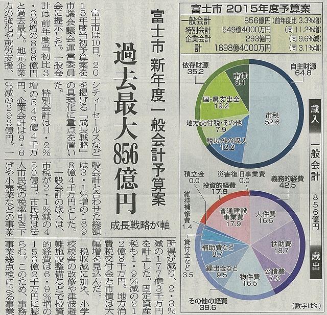 厳しい財政事情の中で、過去最高額の27年度富士市予算案_f0141310_7484862.jpg