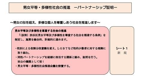 渋谷区が条例案、そして錦織、カーリングの結果_d0183174_08500786.jpg
