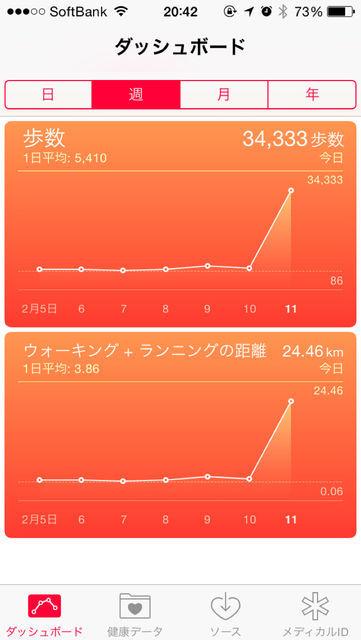 【東京メトロ 銀座線】part 4_f0348831_09090019.jpg