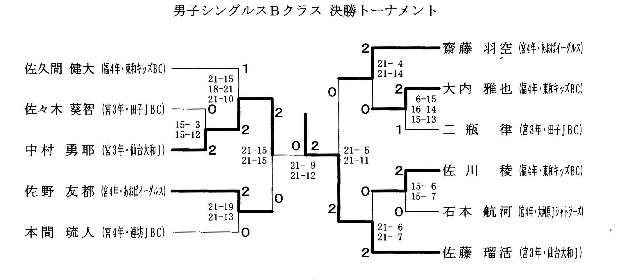 f0236646_1354117.jpg