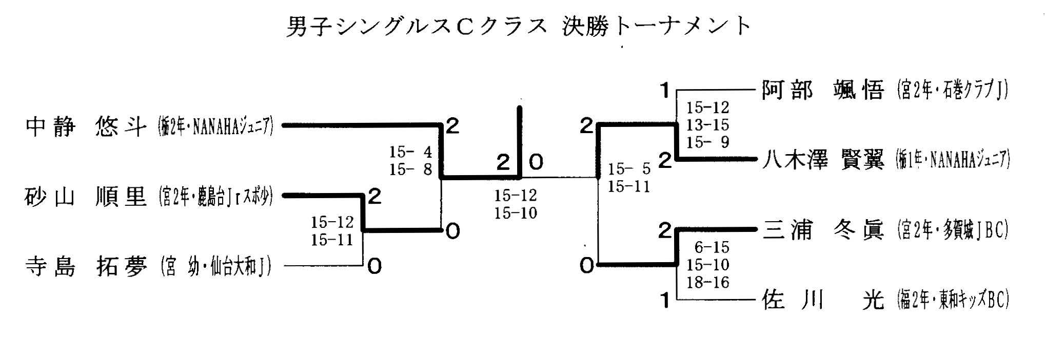 f0236646_1474437.jpg