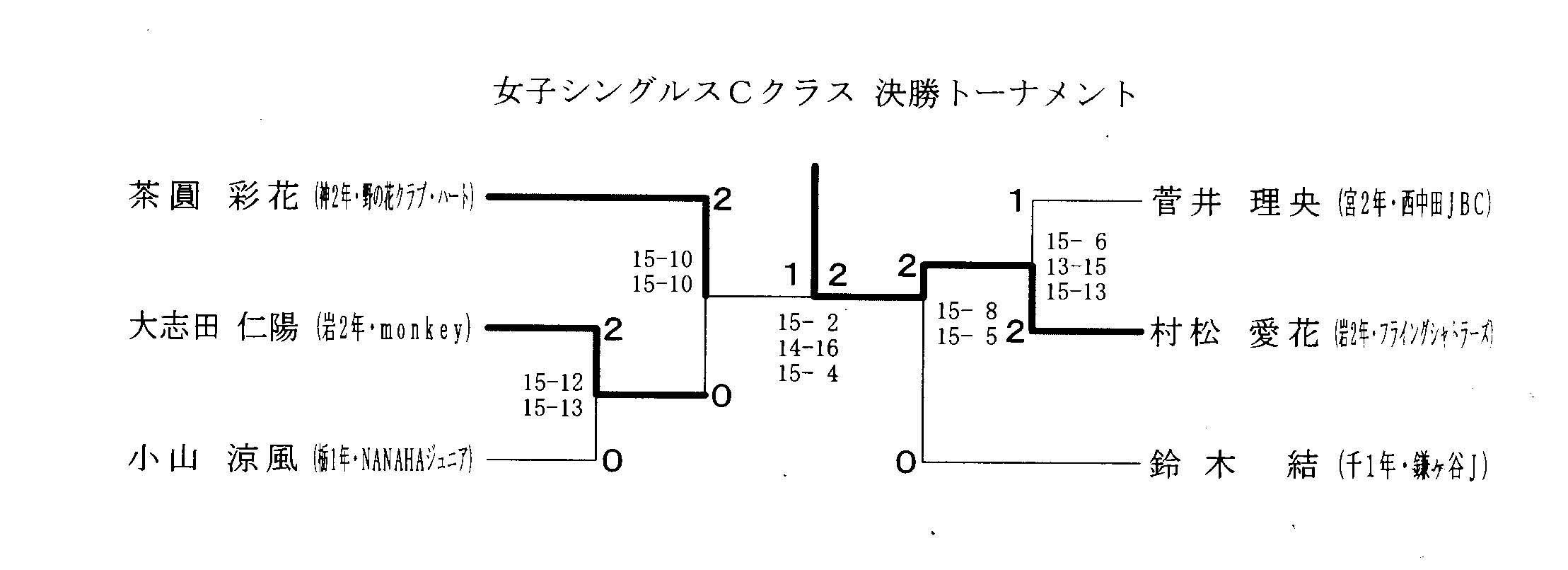 f0236646_1661639.jpg
