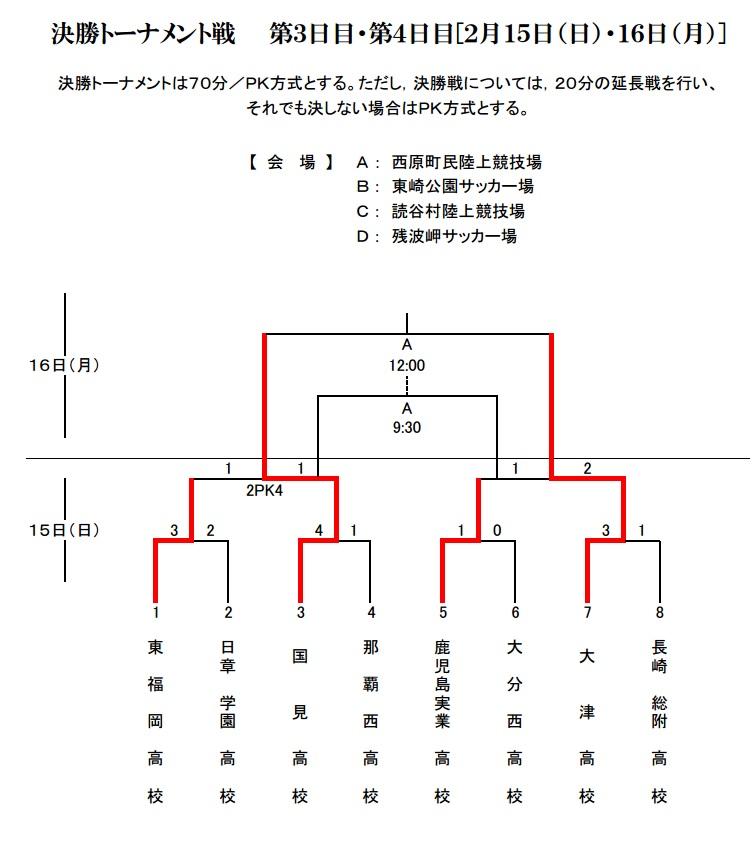 f0201170_2113031.jpg