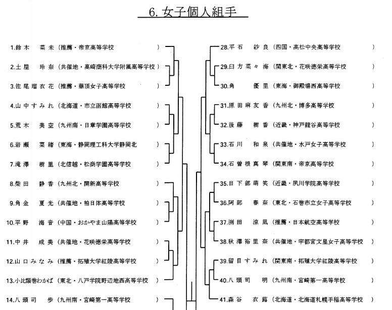 e0238098_19541018.jpg