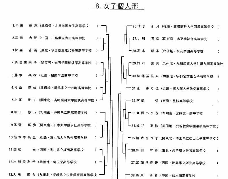 e0238098_19544965.jpg
