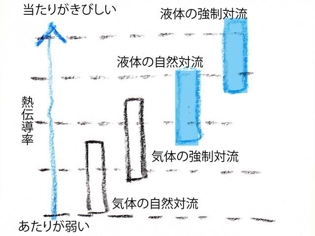f0057011_1624559.jpg