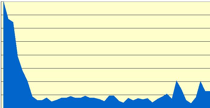 2015年 東京マラソン 服 高低差比較_c0222817_5173493.png