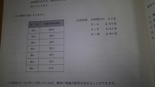 0220 自分と減圧表(5)_b0075059_9352833.jpg