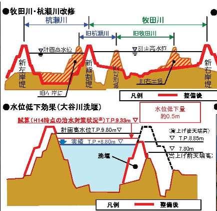 満面の水 どう使う-朝日新聞記事を巡って- (2)_f0197754_1728840.jpg