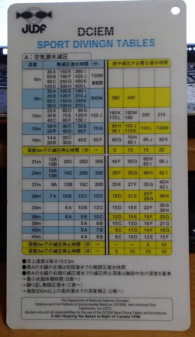 0223 自分と減圧表(7)_b0075059_16483858.jpg