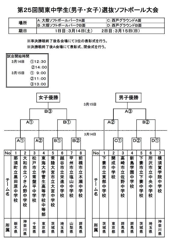 中学生 関東大会_b0249247_1852053.jpg