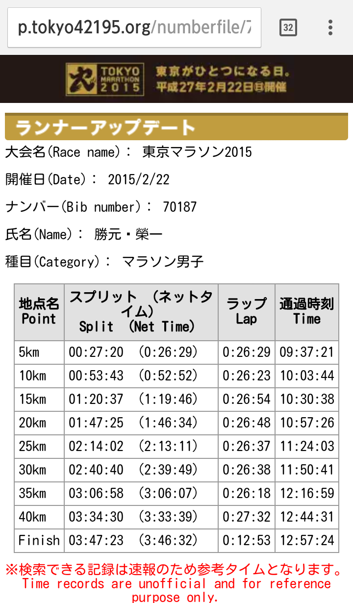 東京マラソン完走~(^_^)v_c0105280_2114214.png