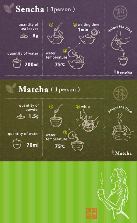 抹茶英雄 - Matcha Hero Kyoto - 。_e0170538_14171905.jpg