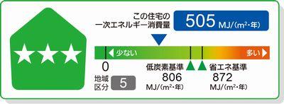 3月15日は安芸高田市で完成見学会です。_b0131012_19462394.jpg