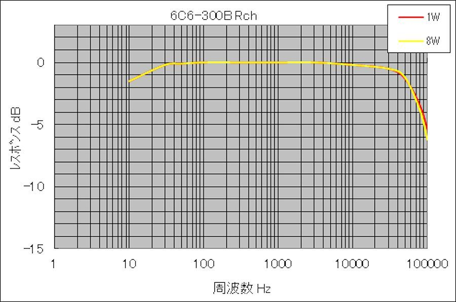 (3/13)JB-320LM発送間近!_b0350085_07181788.jpg
