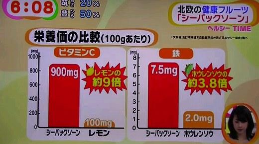 加藤綾子もサジー食べ 3/15(日)_b0069918_12452337.jpg