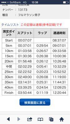 横浜マラソン_f0166486_1346417.jpg