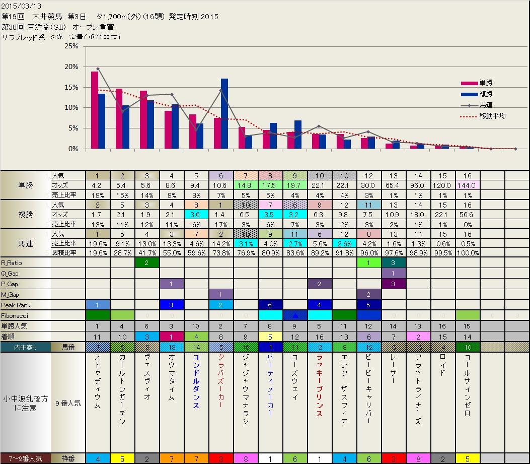 b0201522_221591.jpg