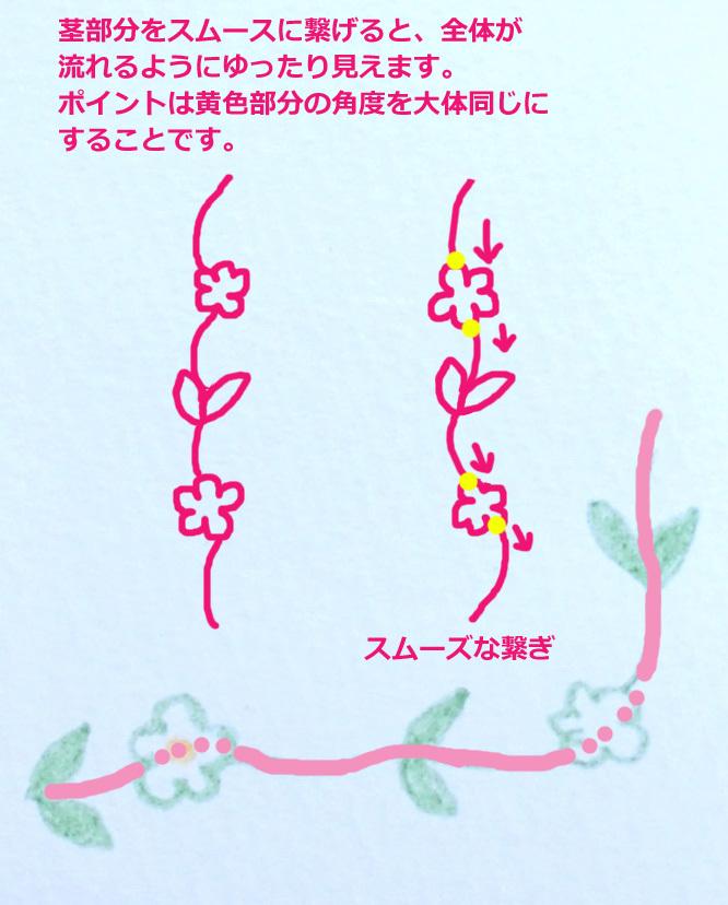 春のプチギフト_d0225198_15001870.jpg