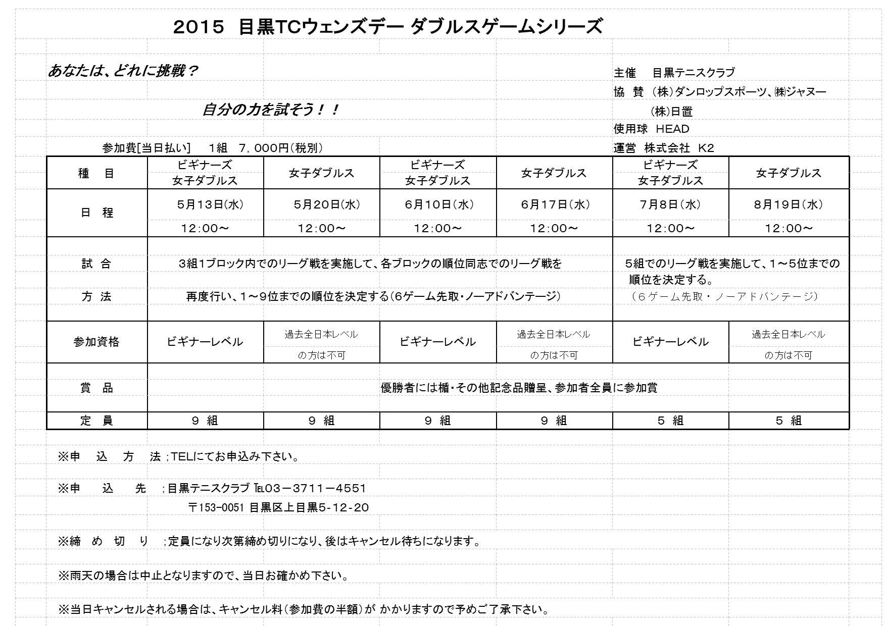 2015年5月~8月ウェンズデーダブルストーナメント_b0158200_12214816.jpg