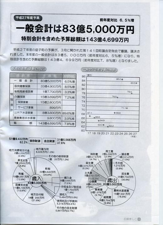 来年度の町予算について_d0101562_18391790.jpg