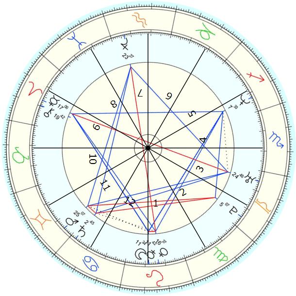 三次元占星術(2)_e0051428_1461032.png