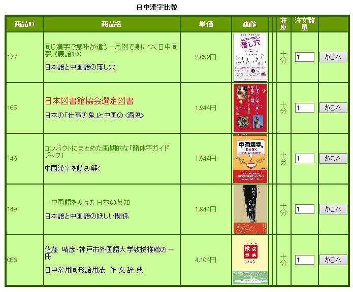 e-shop中国研究書店に「日中漢字比較」のコーナーを新設しました_d0027795_1537596.jpg