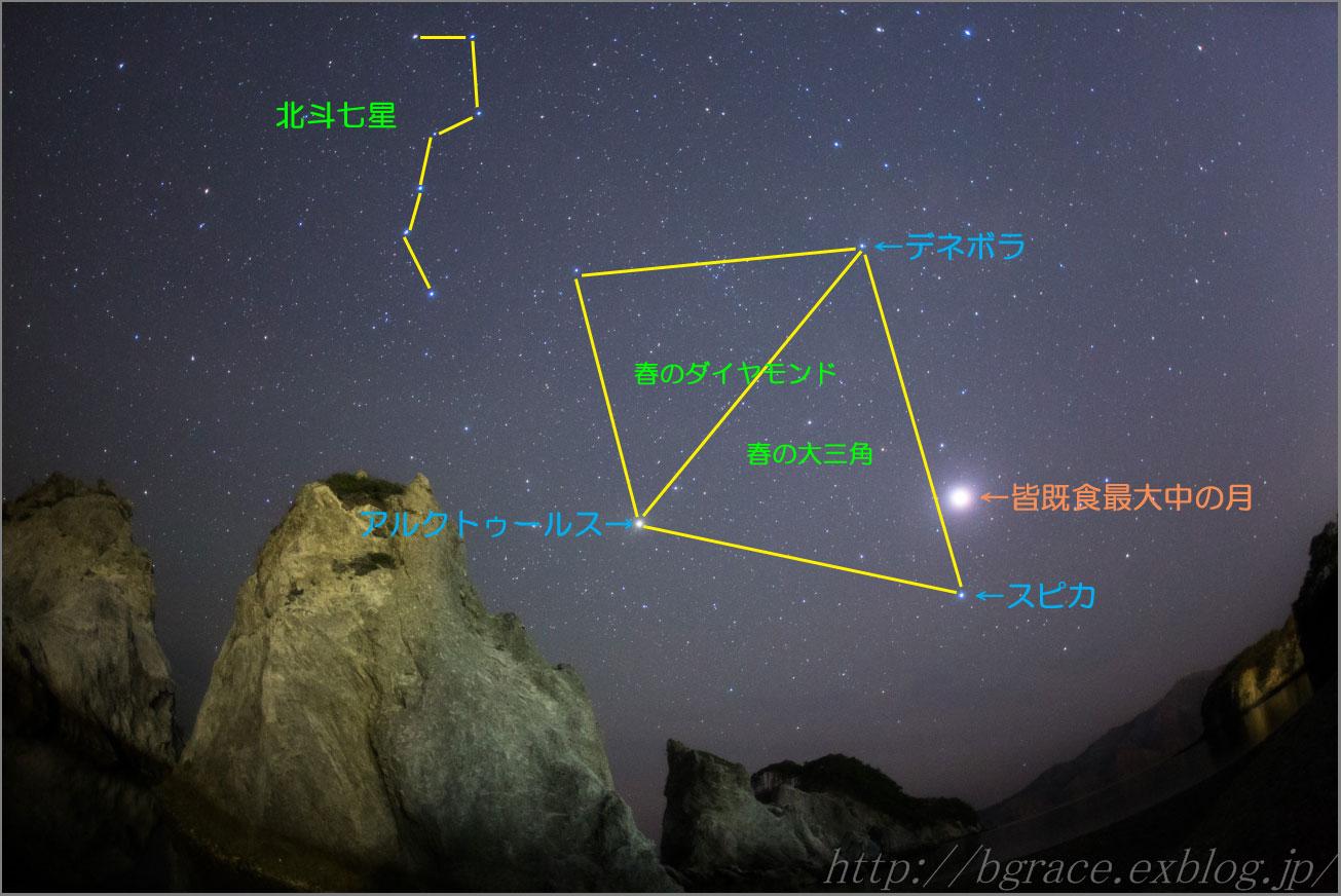 皆既月食中の星空_b0191074_15131044.jpg