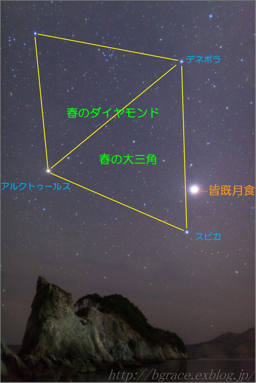 皆既月食中の星空_b0191074_15131828.jpg