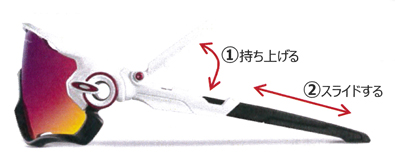 OAKLEY新テクノロジー搭載スポーツサングラスJAWBREAKER ASIA FIT(ジョウブレイカー アジアフィット)入荷!_c0003493_9492133.jpg