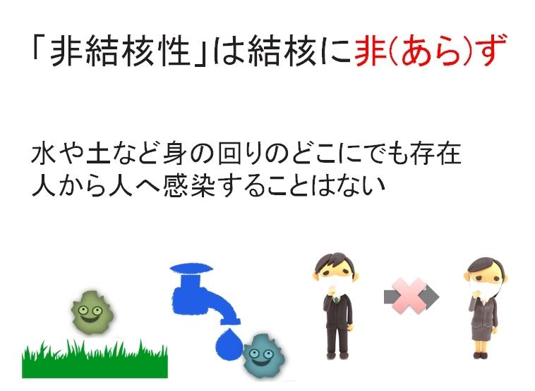 非結核性抗酸菌症(NTM:non tuberculous mycobacteria)_c0367011_22015234.jpg