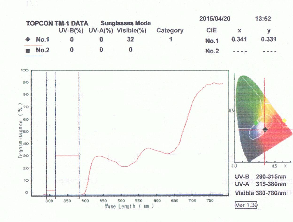 レンズの比較_e0304942_9461574.jpg