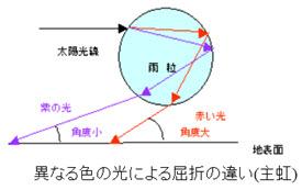 b0188828_7405915.jpg