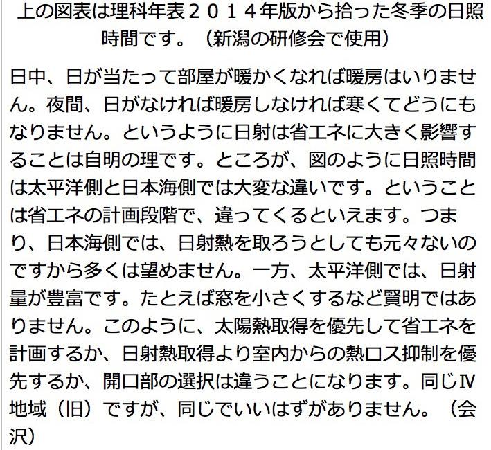 日射取得:秋田、新潟、金沢、長野、仙台、前橋_e0054299_15053001.jpg
