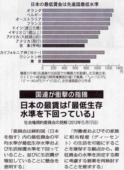 日本1位_b0163004_07064460.jpg