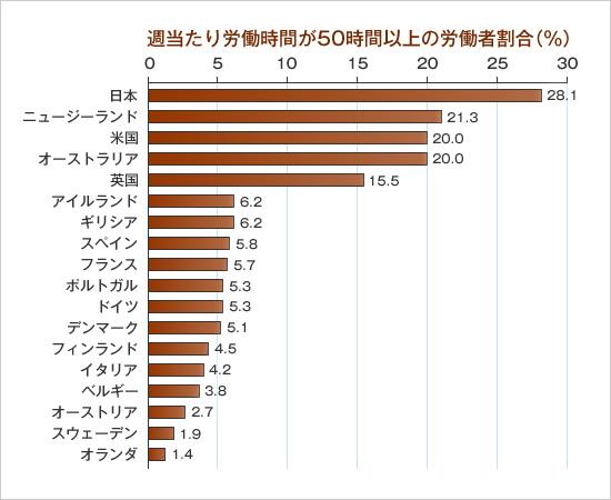 日本1位_b0163004_07101936.jpg