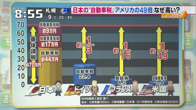日本1位_b0163004_07124669.jpg