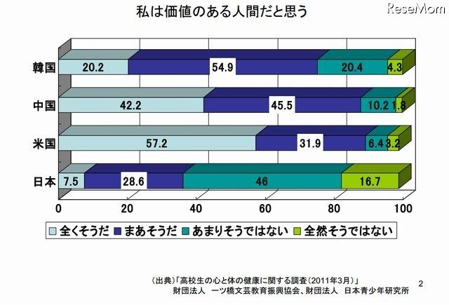 日本1位_b0163004_16153227.jpg