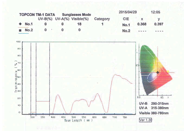 オークリープリズムレンズ比較_e0304942_13145023.jpg