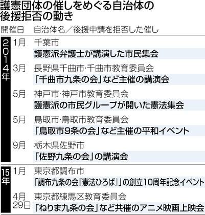 練馬区教育委員会、後援断る 海老名香葉子原作アニメーション映画上映_f0212121_19173861.jpg