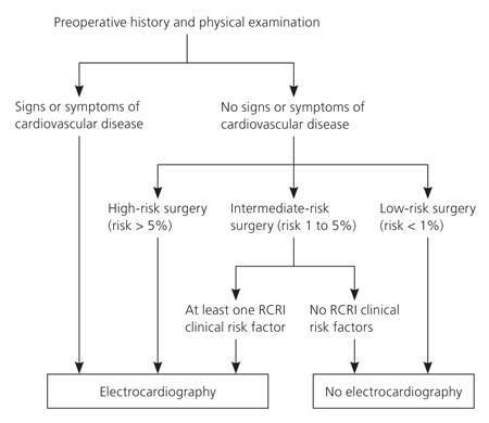 白内障手術前の心電図、胸部写真は必要か?_a0119856_22433566.jpg
