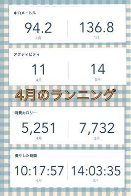 (早)朝ランニング (51) & 4月の記録♪_b0203925_1842650.jpg