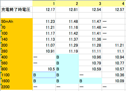 b0171364_1942460.jpg