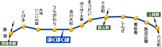 無人駅9駅のほくほく線 collection 864_a0046462_22121117.png