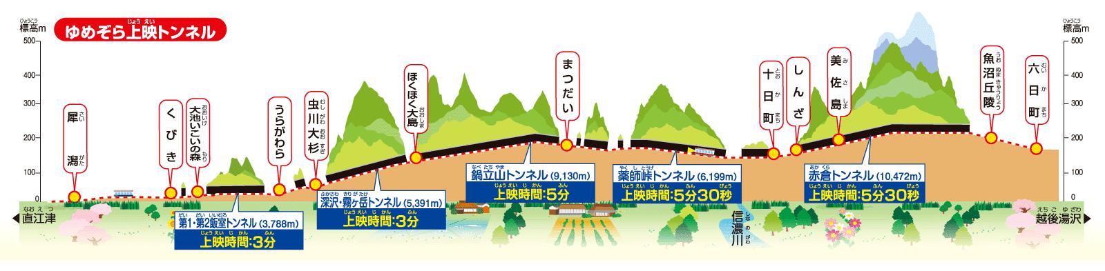 無人駅9駅のほくほく線 collection 864_a0046462_22123529.png