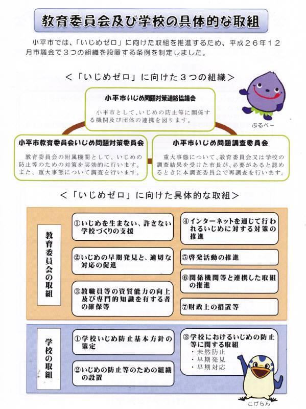 「いじめゼロ」に向けた小平の取組み_f0059673_2371569.jpg