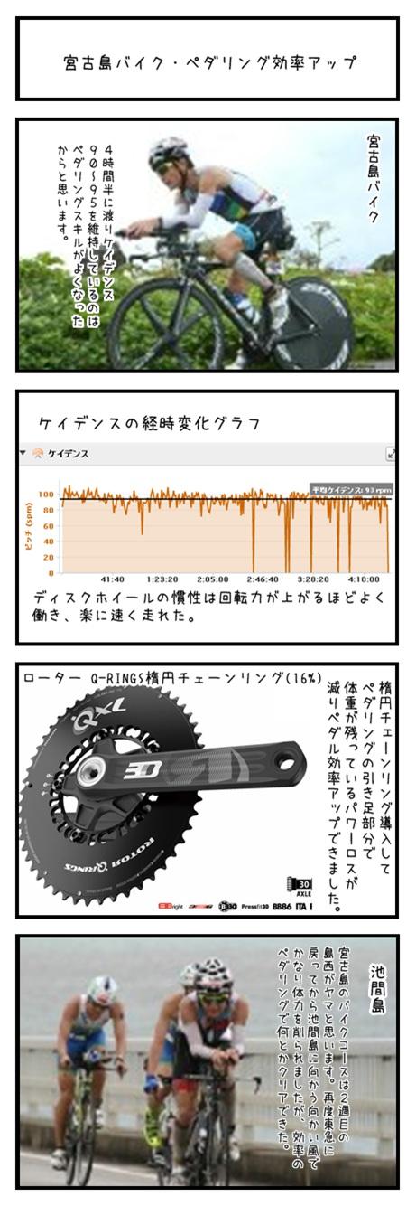 宮古島バイク・ペダリング効率_d0060984_0312978.jpg