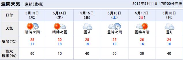 KAZOKU FES. 2015 タイムテーブル。_f0182998_22792.png