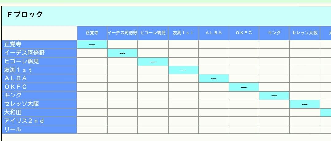 GIANT  KILLING その②_f0138335_15505966.jpg