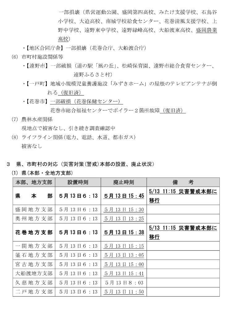 本日5月13日6時13分発生の地震について_b0199244_1754352.jpg